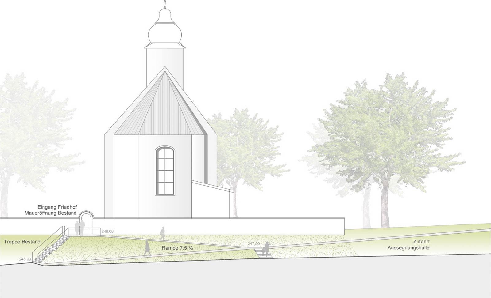 Nickel und Wachter Architekten - Klosterwiese Viereth Kirche