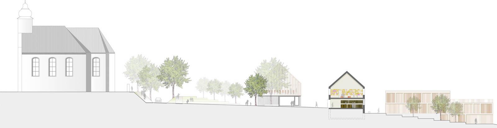 Nickel und Wachter Architekten - Klosterwiese Viereth Übersicht