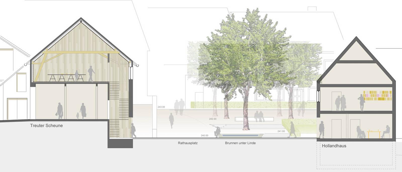 Nickel und Wachter Architekten - Klosterwiese Viereth Plan